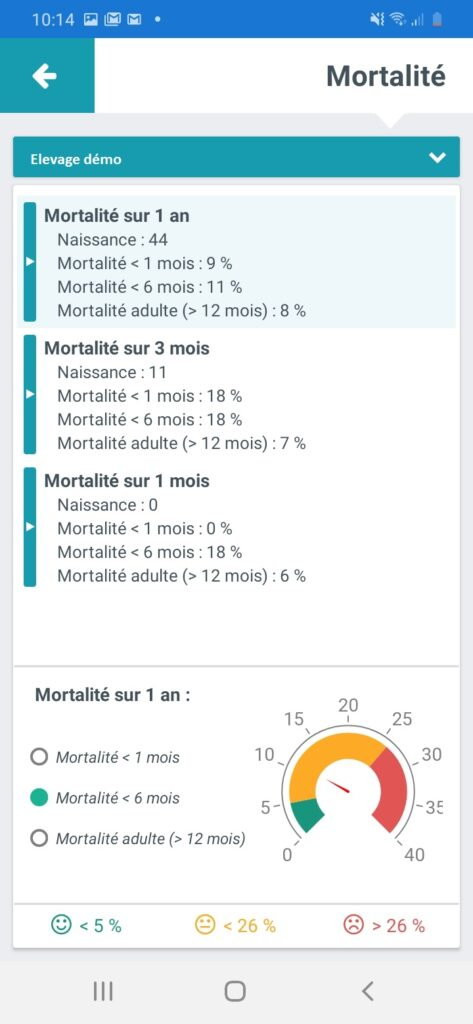 Ecran Documents Sanitaire Mortalité 2